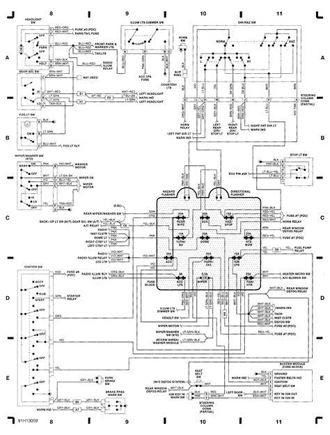 1999 Jeep Cherokee Sport 4.0l Brake Light Wiring Diagram