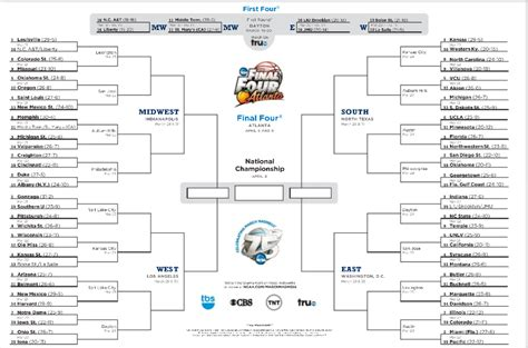 printable volleyball bracket 2013 ncaa tournament printable bracket