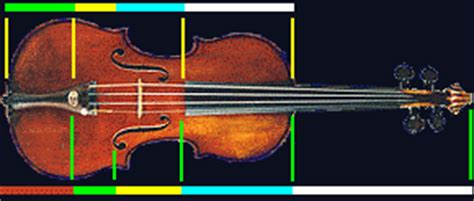 the golden section in music acoustics and the golden ratio