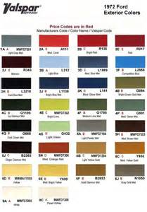 car paint color codes auto paint codes green color scheme on 72 grabber