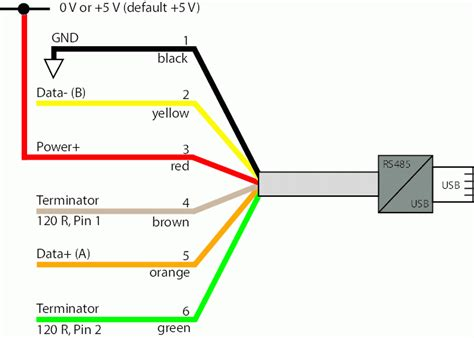 rj11 wiring diagram wiring diagram
