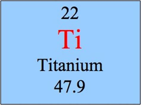 Titanium On Periodic Table by Chemistryp1table1 Periodic Table