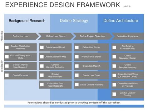 decorator pattern in net framework experience design framework v 0 2 0