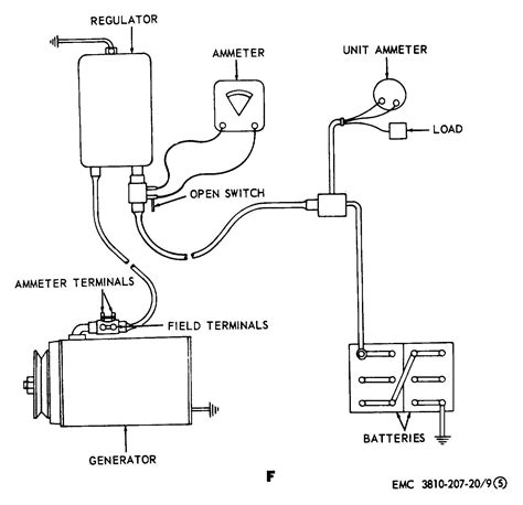 pertronix electronic ignition wiring diagram ford