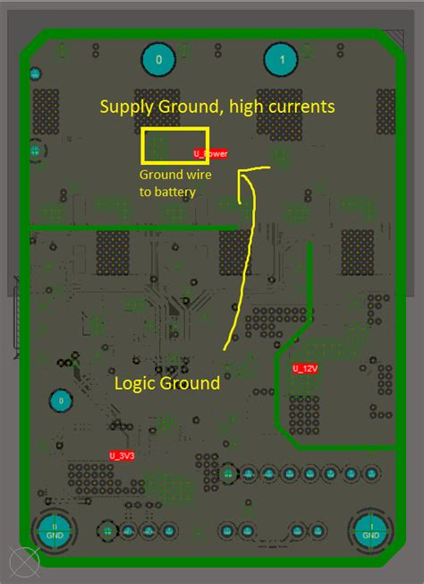 pcb layout engineer definition pcb layout ground plane return path electrical