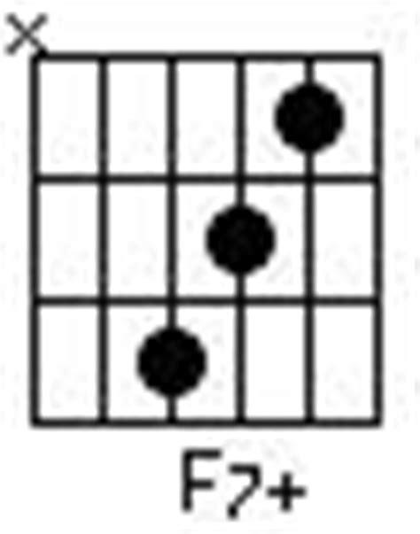 grignani la storia tra le dita testo 171 la storia tra le dita 187 testo e accordi per chitarra