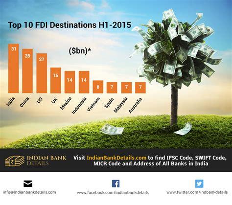 top 10 fdi destinations in 2015 infographic