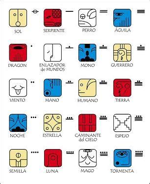 imagenes kin maya informaci 243 n con im 225 genes sobre la simbolog 237 a maya familia