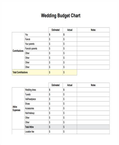 Wedding Budget Chart by 5 Wedding Chart Exles Sles