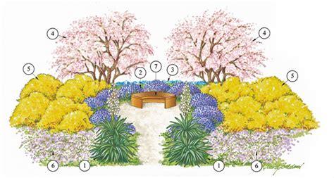 fiori per aiuole pieno sole giardini