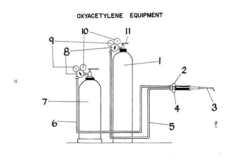 oxy acetylene welding diagram acetylene torch diagram pictures to pin on