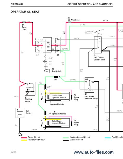 deere 757 ztrak wiring diagram www 123wiringdiagram