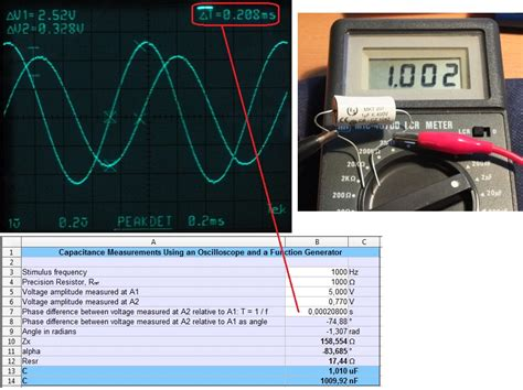 measure inductance with function generator tektronix 2230