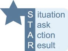 how to nail the behavioural job interview redstarresume