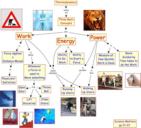 work and energy section quiz power work power energy kfonteix srsd science