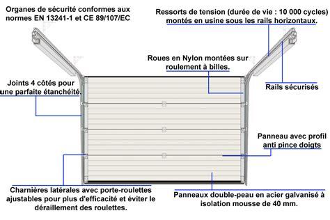 Dimension Porte De Garage Sectionnelle by Locations De Vehicule Voitures Porte Garage Dimension