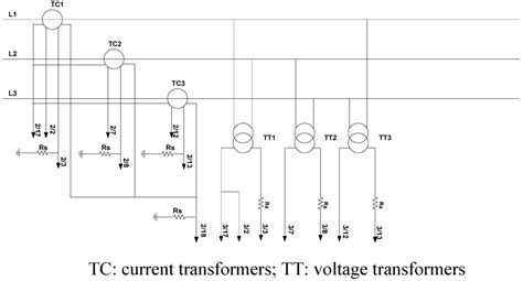 transformer homopolar impedance energies free text fault diagnosis on medium voltage mv electric power distribution