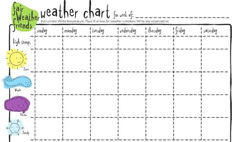 free printable weather graphs free weather chart educational pinterest