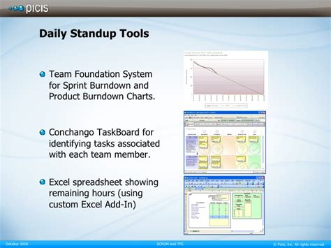 Scrum And Tfs Scrum Daily Standup Template