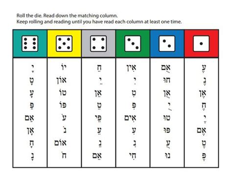 printable vowel dice vowel dice read 3 pdf hebrew vowel practice hebrew