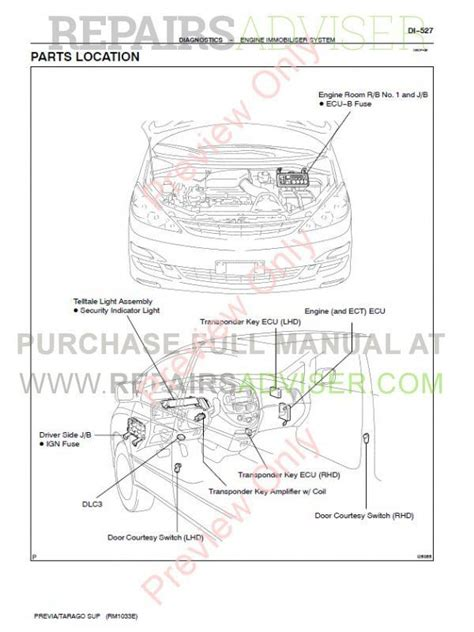 toyota previa tarago repair manuals download wiring diagram electronic parts catalog epc toyota previa tarago acr30 clr30 pdf manual download