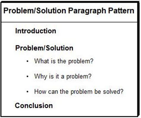pattern classification problem solutions problem solution pattern 171 sponsor a village