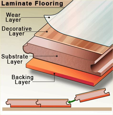 Buying Guide   Kapriz Hardwood Flooring Store