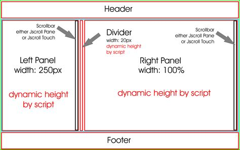 jquery layout resize height ipad layouts jquery forum