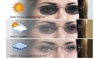 ilt cr photo gray progressive lens: rouhani optical eyewear