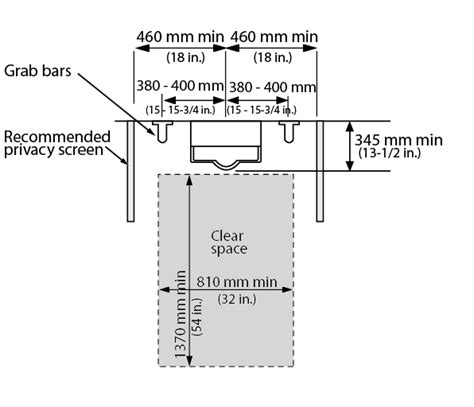 Width Of Standard Bathtub City Of Mississauga Facility Accessibility Design Standards