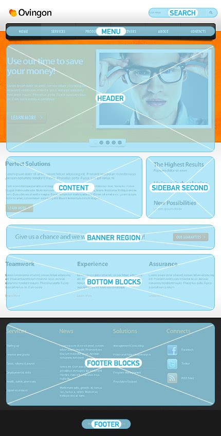 drupal module template consulting drupal template 33858