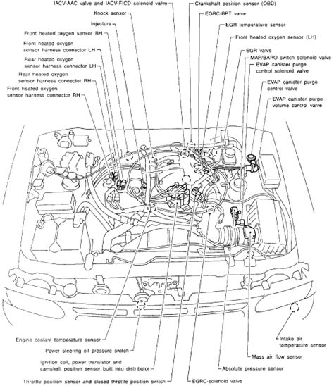 car engine manuals 2007 nissan pathfinder seat position control i have a 1997 nissan pathfinder that has the service light on i took it in and got the code