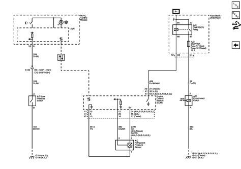 transmission control 2008 chevrolet trailblazer user handbook chevy trailblazer transmission control solenoid location chevy free engine image for user