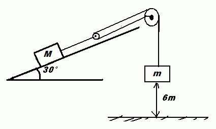Plan Incliné Physique by Plans Inclin 233 2 Masses Poulie Exercice De Physique
