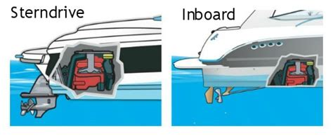 how to drive a boat how to drive a boat with inboard motor impremedia net