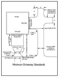 driveway dimension side entry garage