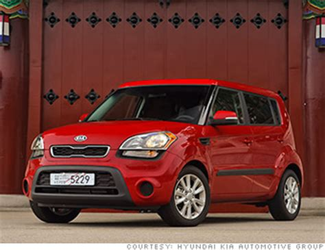Cheapest New Kia Car Kia Soul 10 Cheapest New Cars In America Cnnmoney