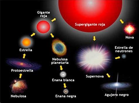 imagenes del universo y sus elementos cienciashoy 1 06 formaci 243 n de los elementos