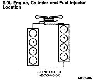 chevy 235 firing order diagram 327 chevy engine diagram 327 free engine image for user
