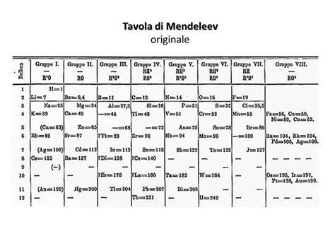 tavola di mendel sostanze elementari o elementi ppt scaricare