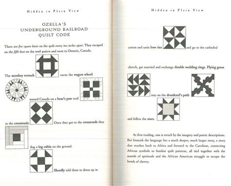 Quilt Pattern Meanings by Lesson 2 Of The Underground Railroad