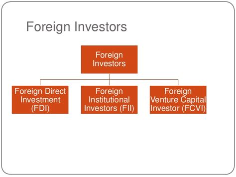 Foreign Direct Investment Mba Notes by India And Foriegn Investment Macro Economics