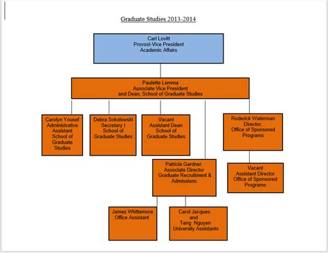 organogram template gse bookbinder co