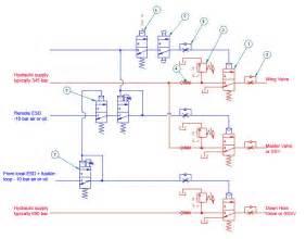 filter regulators solenoid valves quick exhaust valves