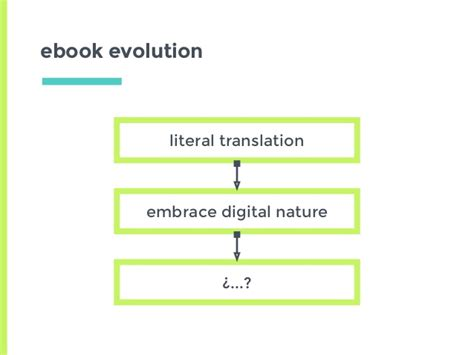 thesis literal translation the future of ebooks everything ebooks will do that can