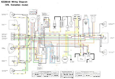wiring diagram kelistrikan pengapian image collections