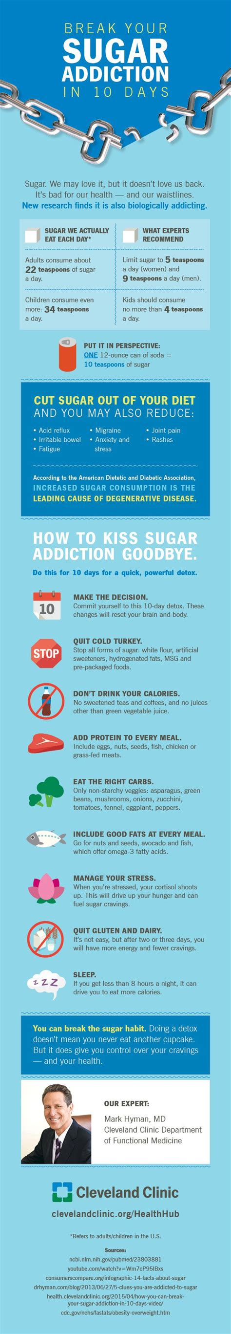 Cleveland Clinic 10 Day Detox Diet by Your Sugar Addiction In 10 Days Infographic