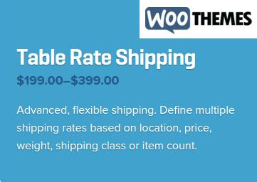 woocommerce table rate shipping woocommerce table rate shipping woo pro com