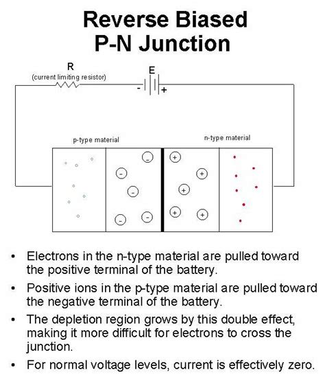 transistor a1013 reemplazo pn junction biased 28 images an introduction to p n junction diode and its working electric