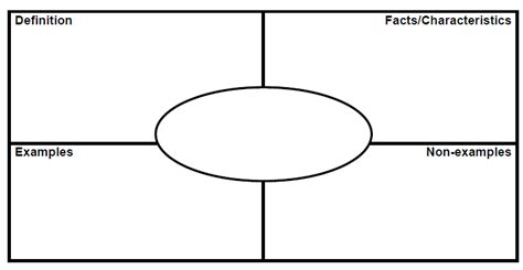 non printable area in word mr perritt ms atwal and mr yeats core math science 9